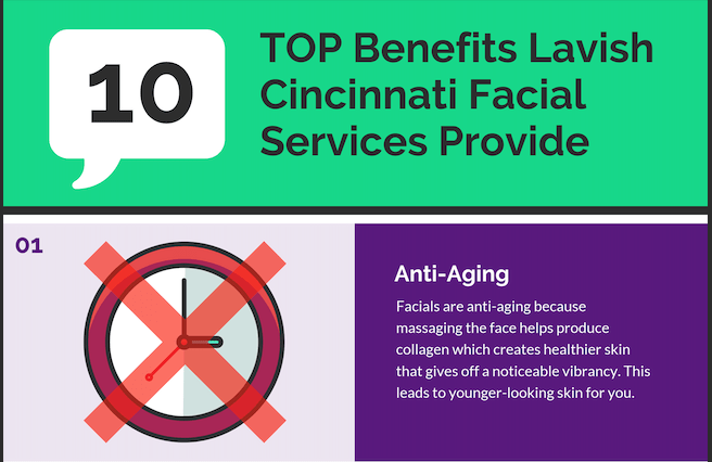 [INFOGRAPHIC] Lavish Cincinnati Facial Services & Key Benefits